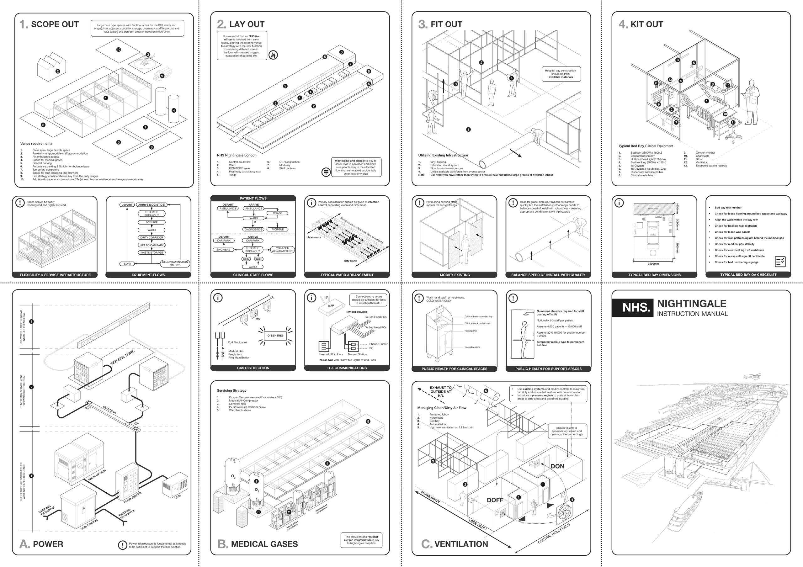 diagrams and text explaining how to make design elements to quickly convert a conference centre to a hospital