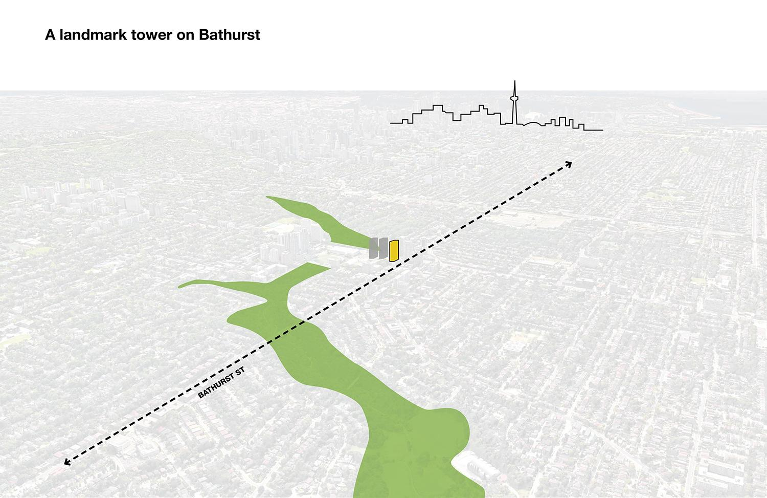 diagram showing how the towers will stand out as a landmark along the skyline compared to the height of the surrounding buildings along Bathurst street