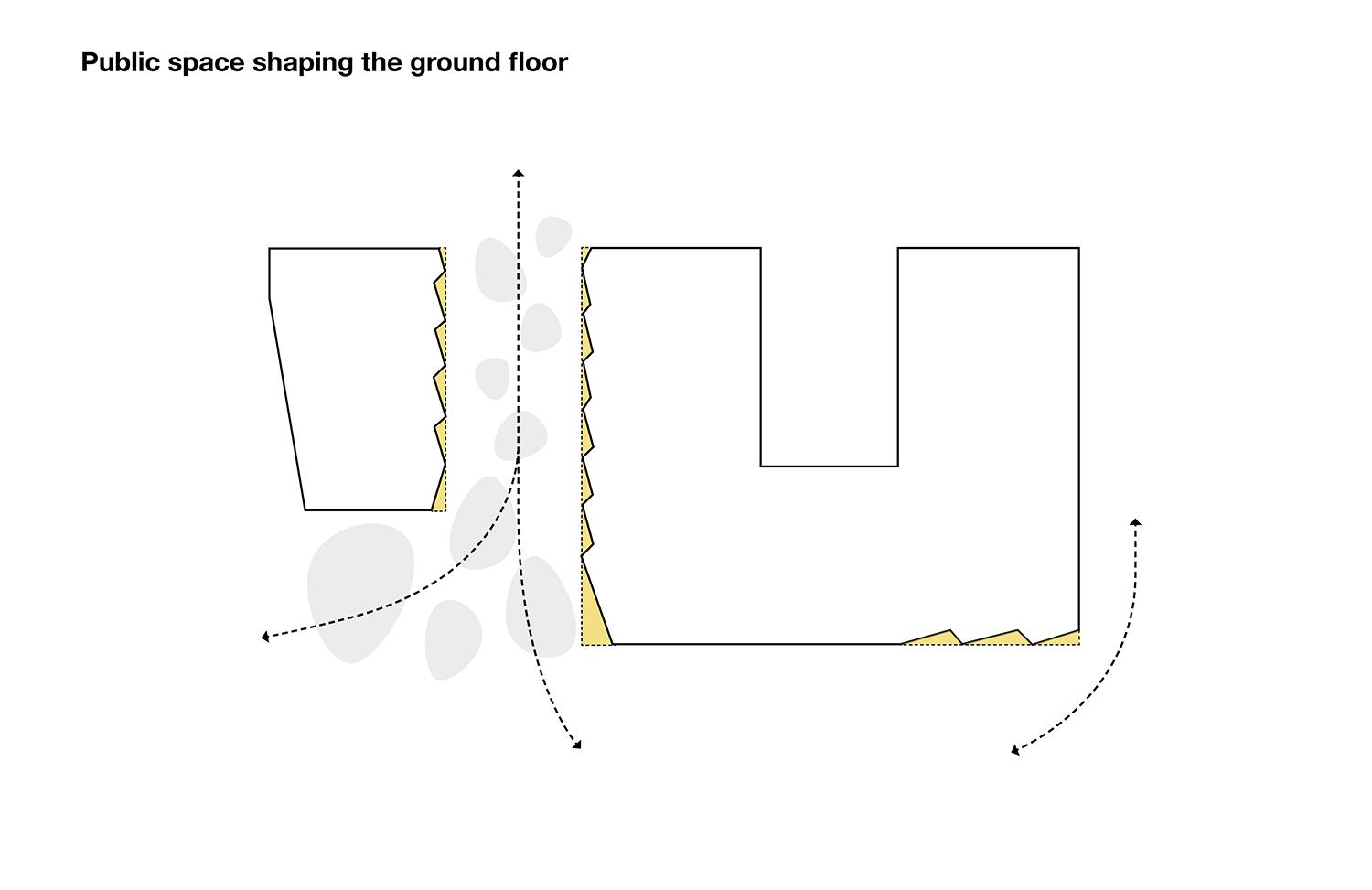 diagram of how the public space will be shaped on the ground floor