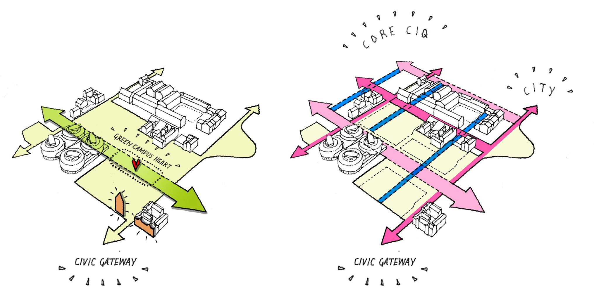 two sketches illustrating community movement through master planned university campus layouts