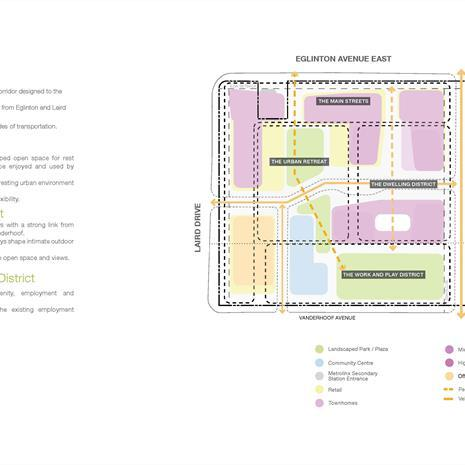 """a diagram of the different uses of a multi-building mixed-use development with sections labeled """"The Main Streets"""", """"The Urban Retreat"""", """"The Dwelling District"""", and """"The Work and Play District"""""""