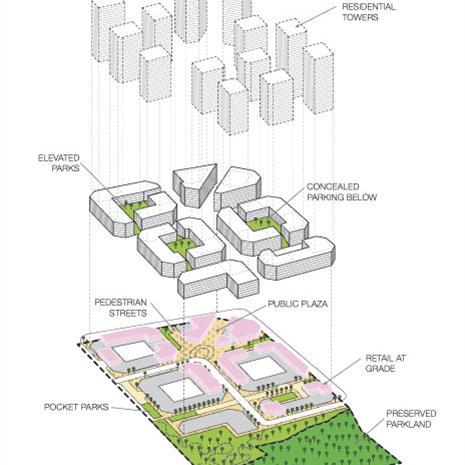Exploded axo of  Vaughan Masterplan